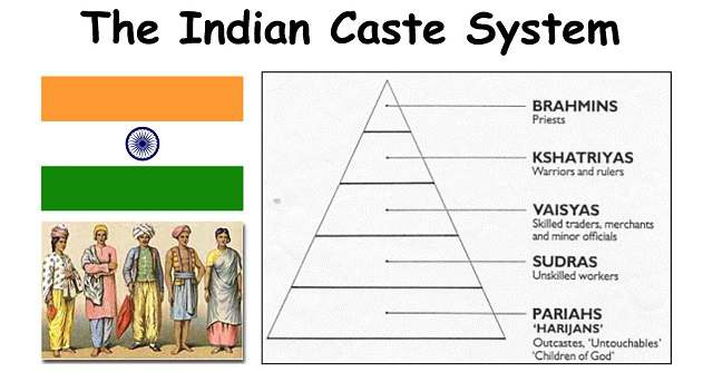 The-Indian-Caste-System