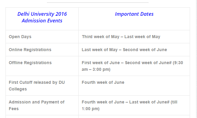 Delhi University Admissions 2016 Important Dates and Schedule