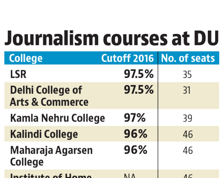 Institute of Home Economics of DU to offer Journalism Honours