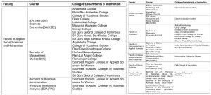 DUET-DU UG Courses